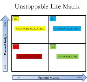 Lifematrix